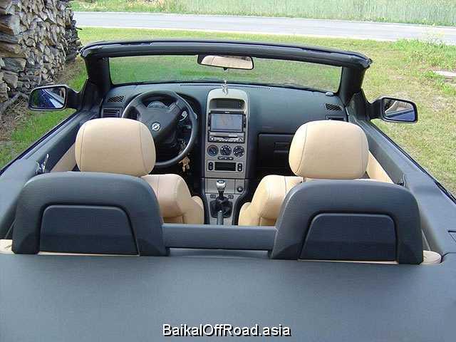 Opel Astra Cabrio 2.2 16V (147Hp) (Механика)