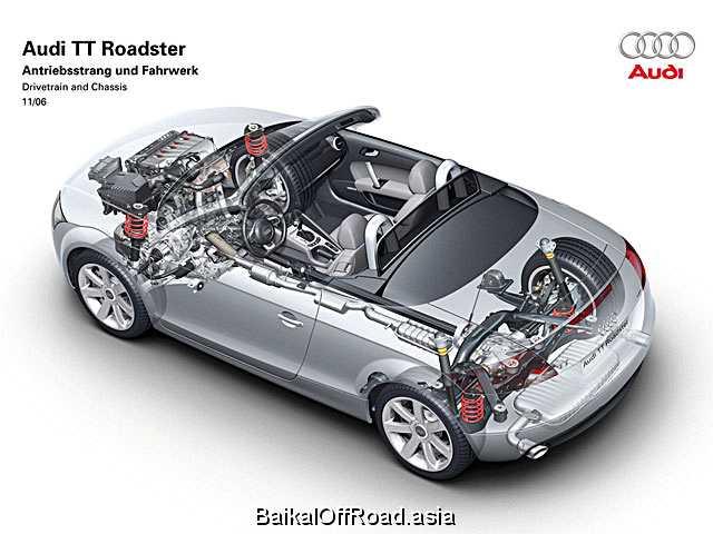 Audi TT Roadster 3.2 i V6 24V quattro (250Hp) (Механика)