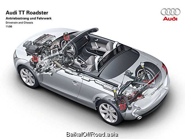 Audi TTS Roadster 2.0 TFSI quattro (272Hp) (Механика)