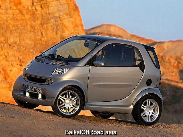 Smart City Cabrio 0.6 i (55Hp) (Механика)