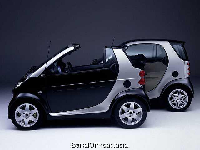 Smart City Cabrio 0.7 i (61Hp) (Механика)