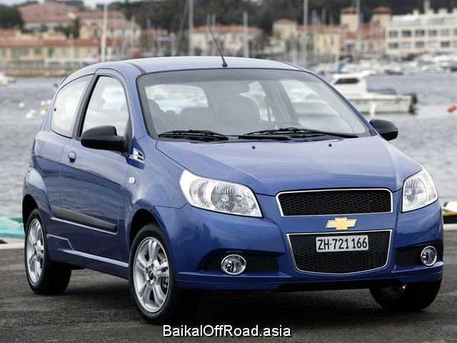 Chevrolet Astra 1.8 i (110Hp) (Механика)