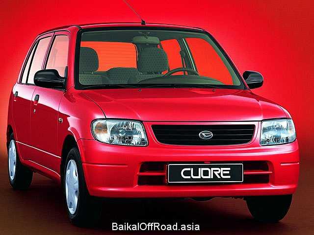 Daihatsu Cuore 1.0 i (59Hp) (Механика)