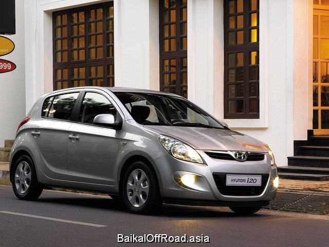 Hyundai i20 1.6 (125Hp) (Автомат)
