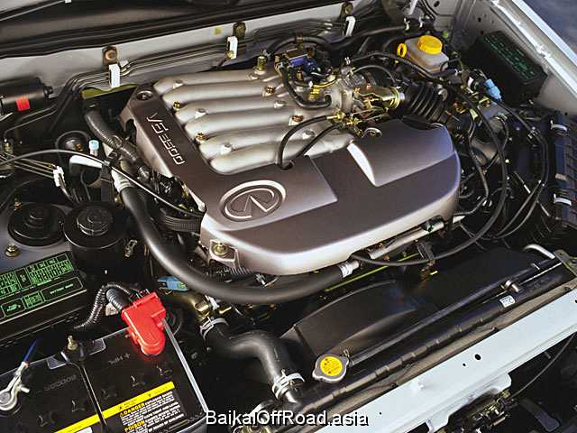 Infiniti QX4 QX4 3.5 i V6 24V AWD (243Hp) (Автомат)